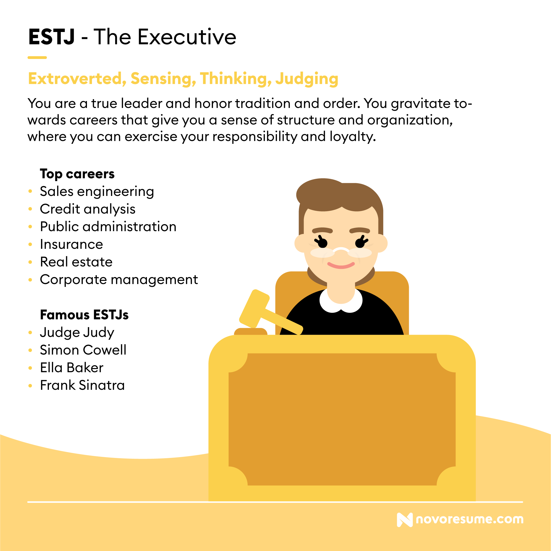 ESTJ The Executive