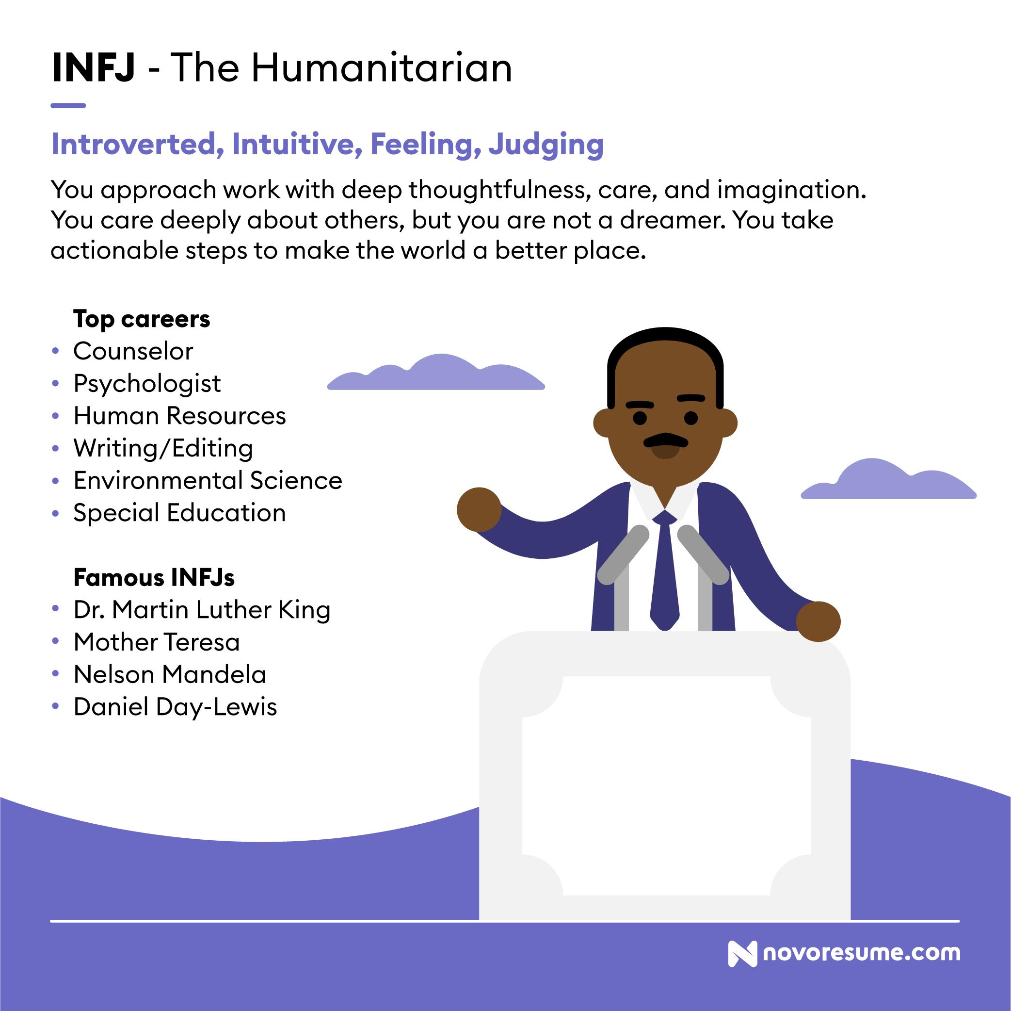 INFJ The Humanitarian