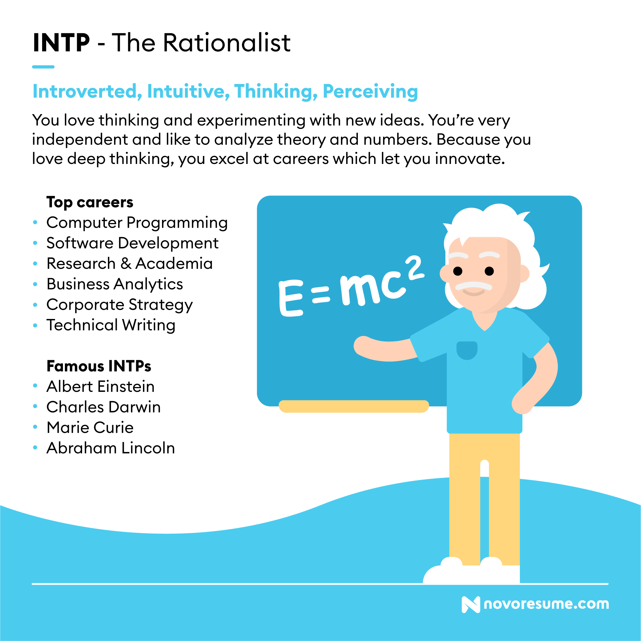 INTP The Rationalist