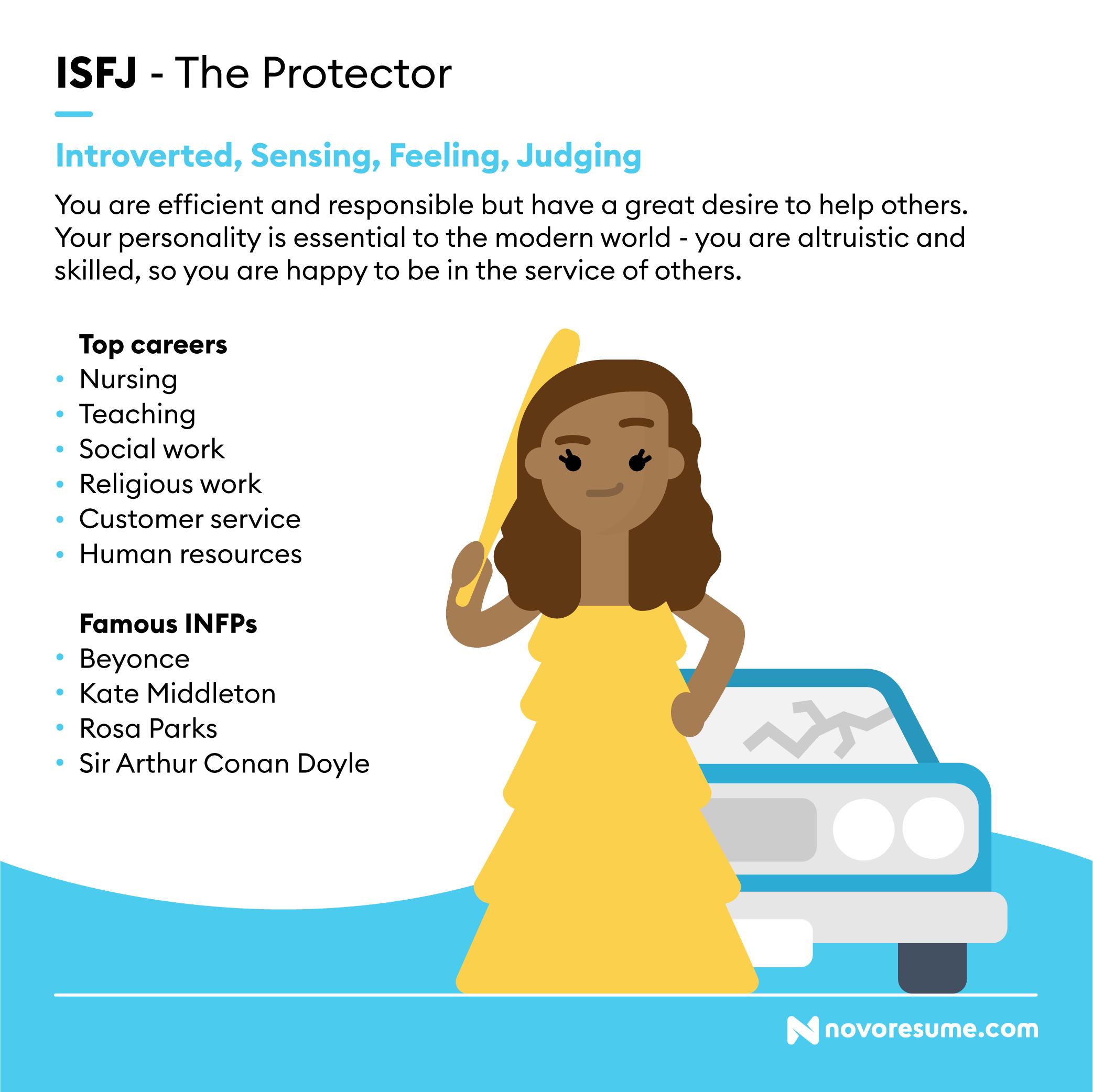 ISFJ The Protector