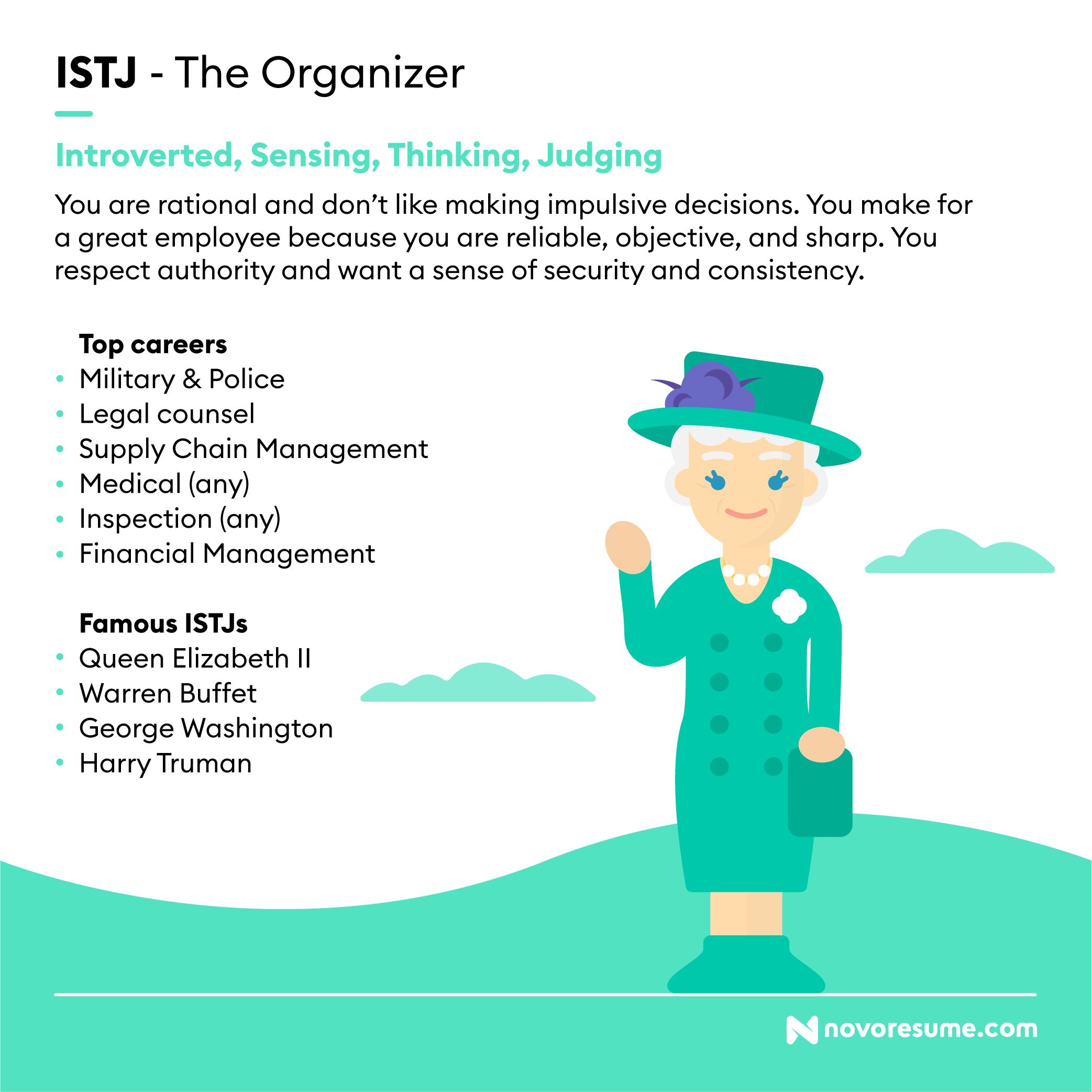 ISTJ The Organizer