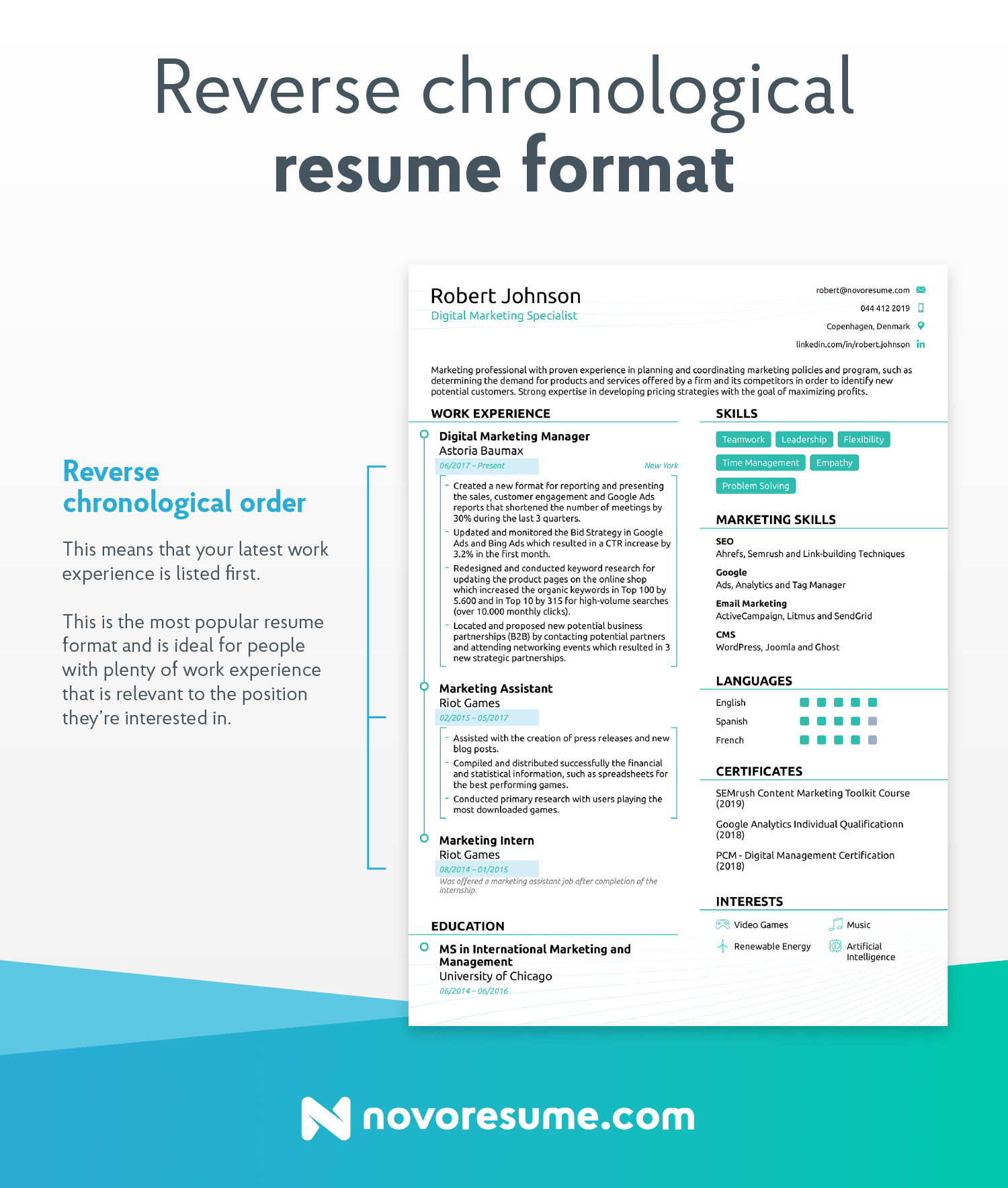 construction project manager reverse chronological resume format