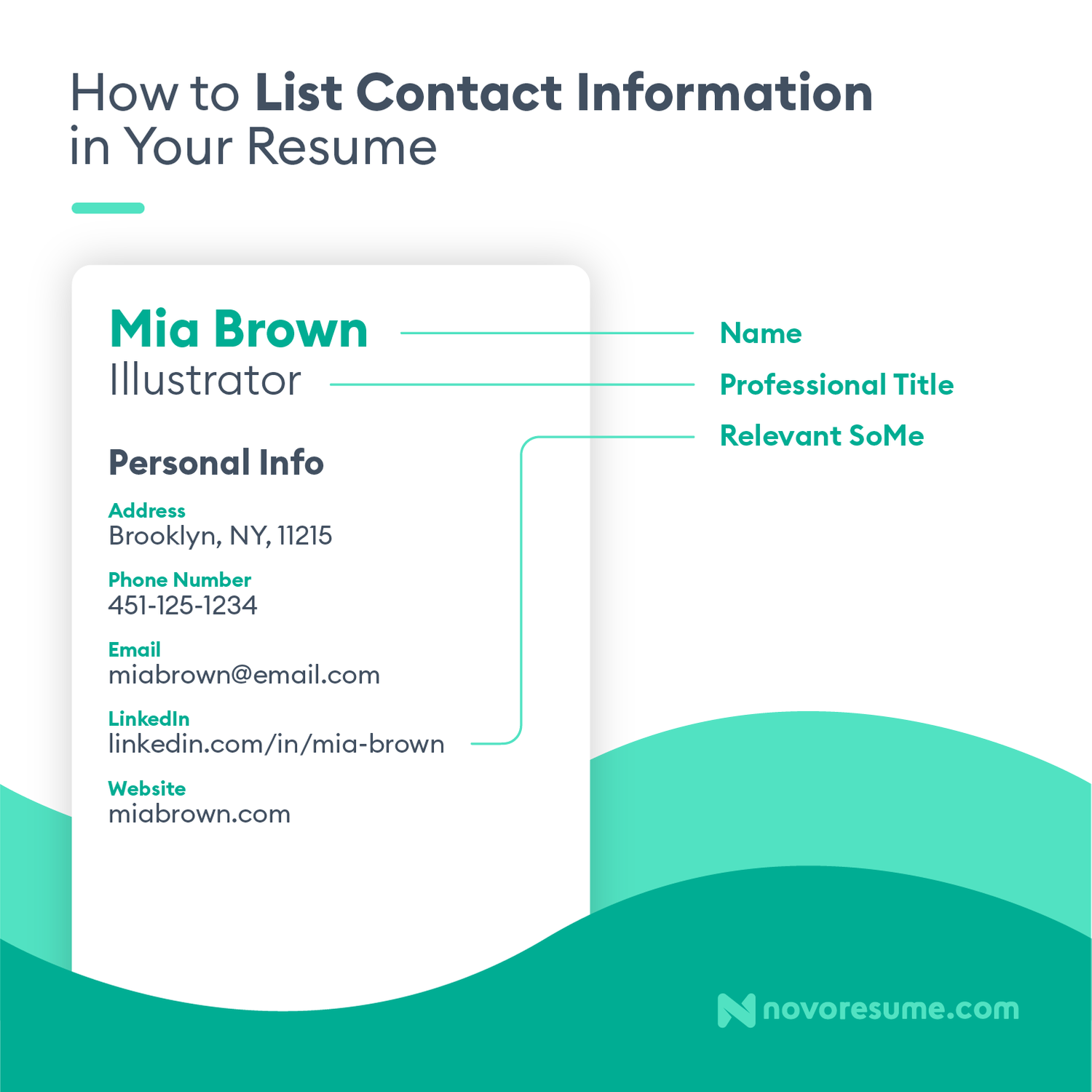 contact information on resume