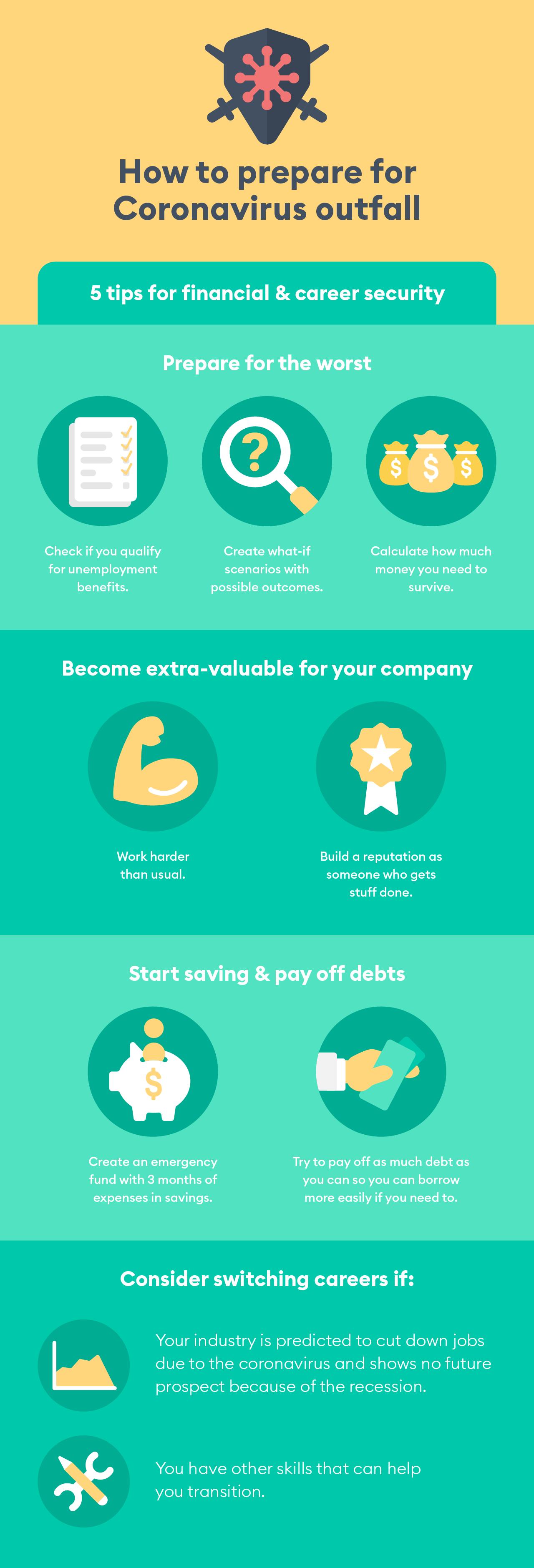 how to prepare for coronavirus outfall