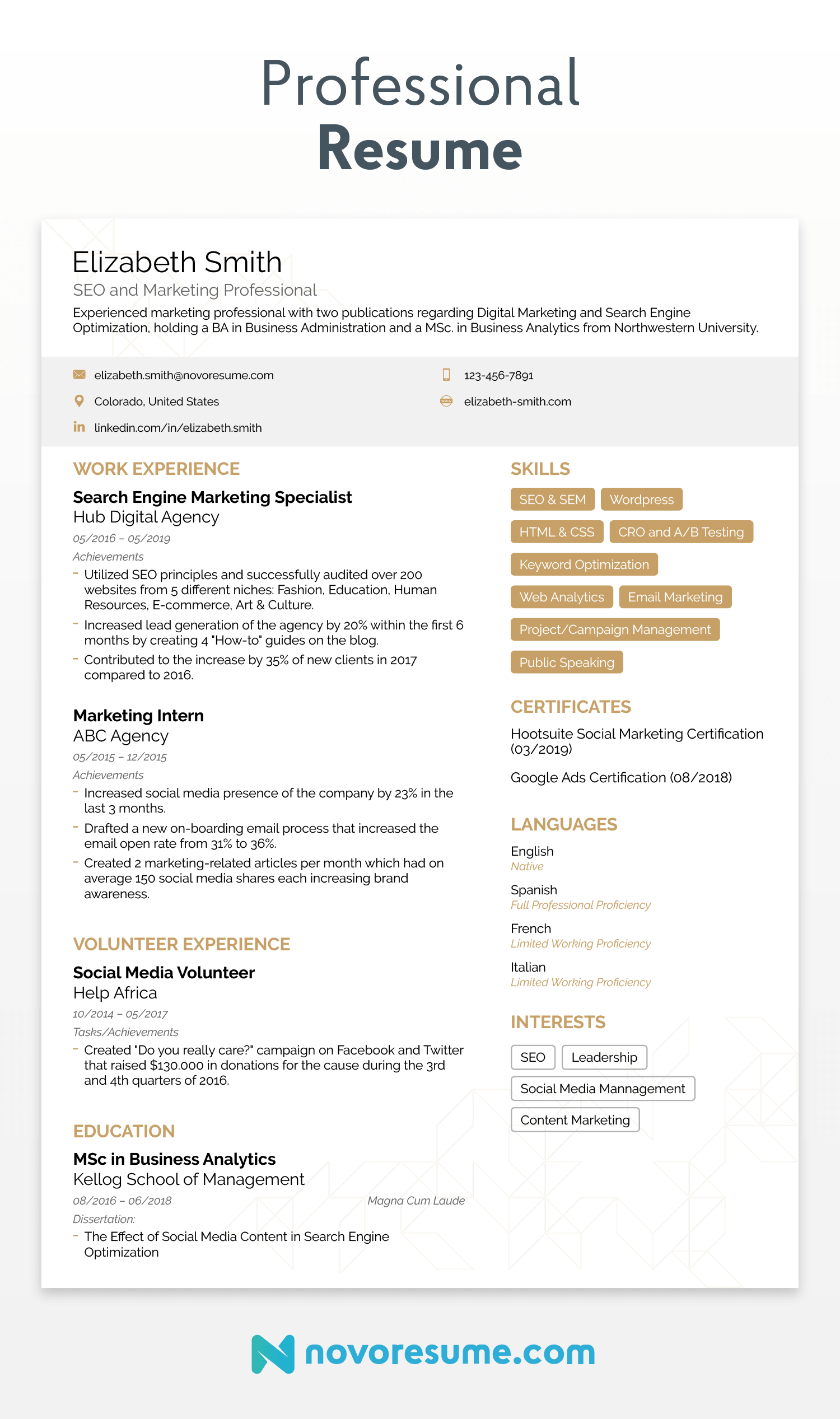 CV vs Resume  What are the Differences