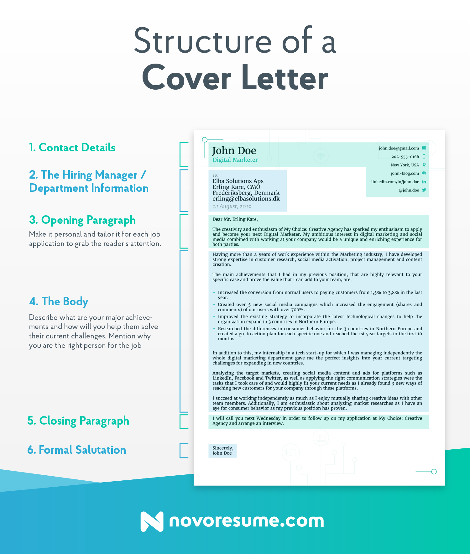 structure of cover letter data entry