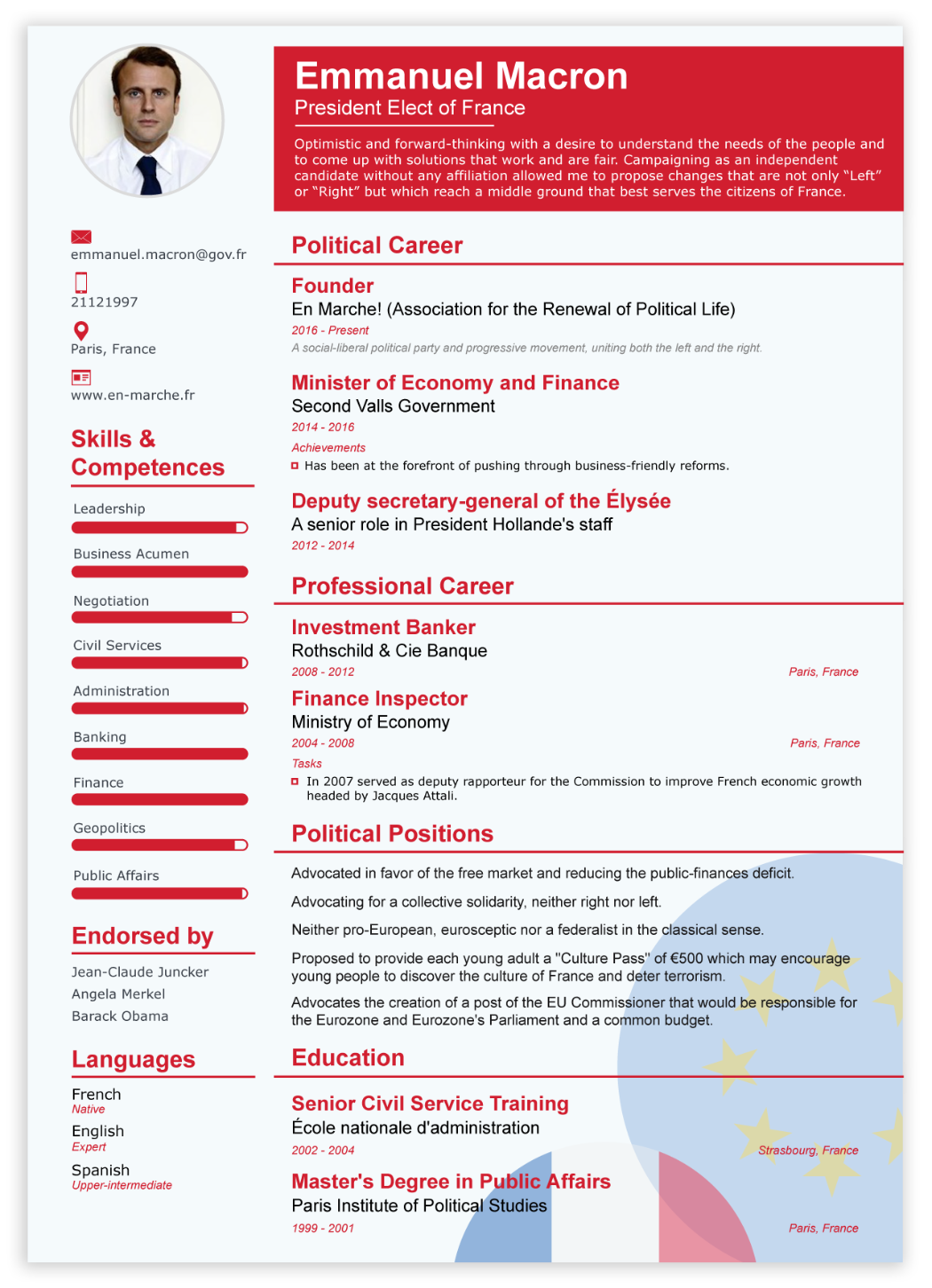 One Page Cv Of French President Emmanuel Macron