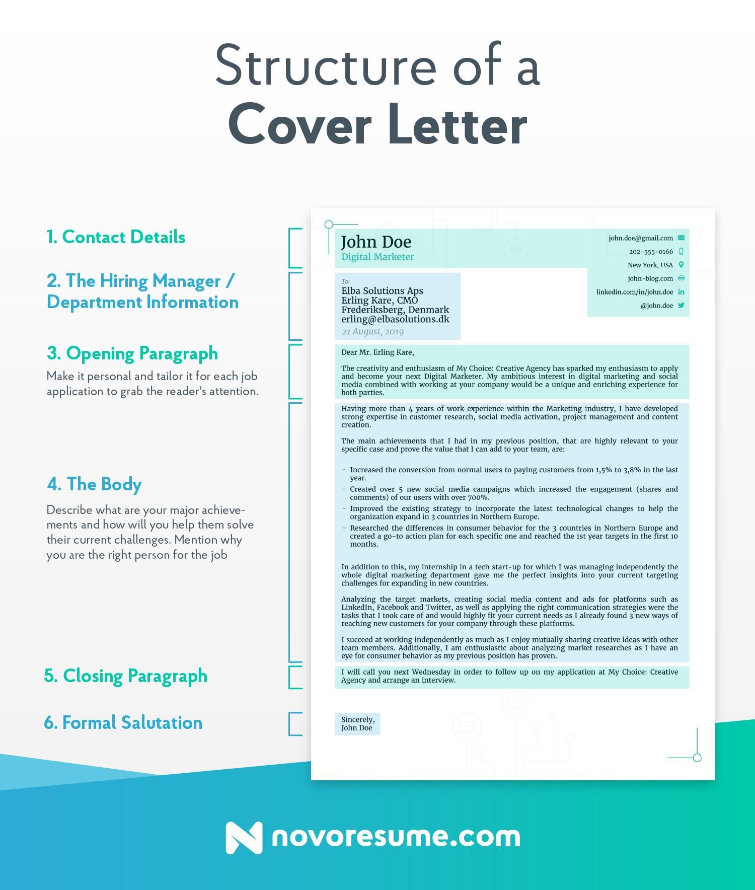 cover letter structure graphic designer