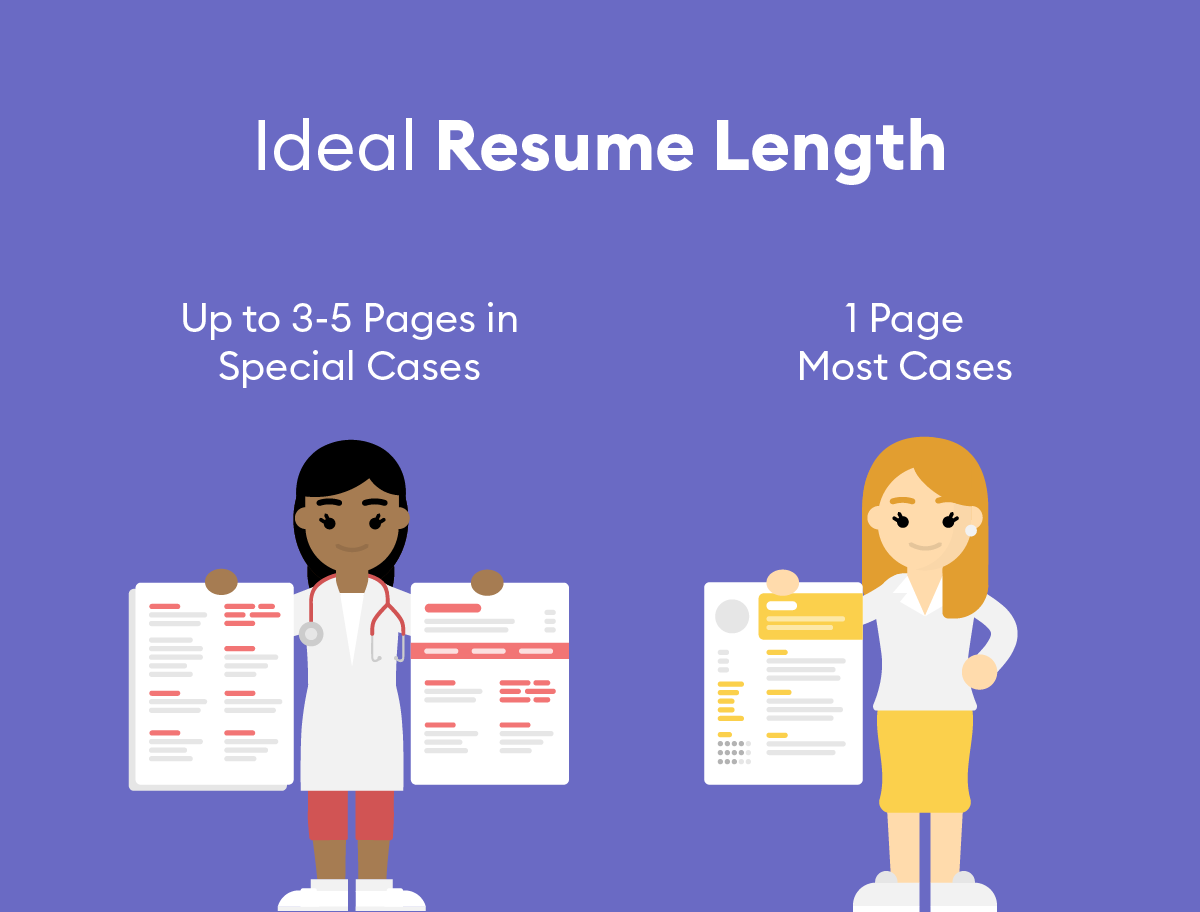 How should a resume be cover letter for application for scholarship