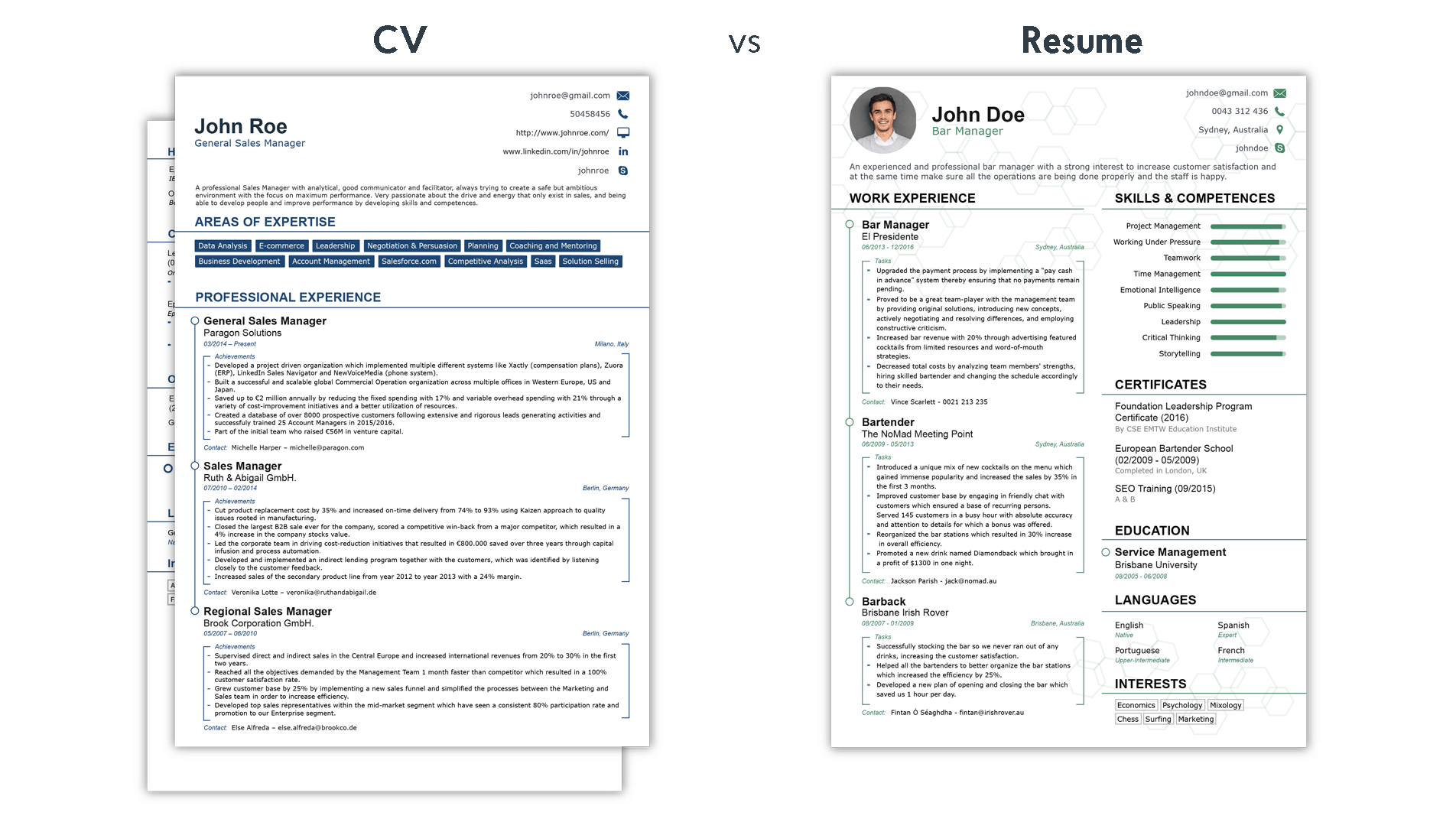 Curriculum Vitae Vs Resume  It Skills Resume