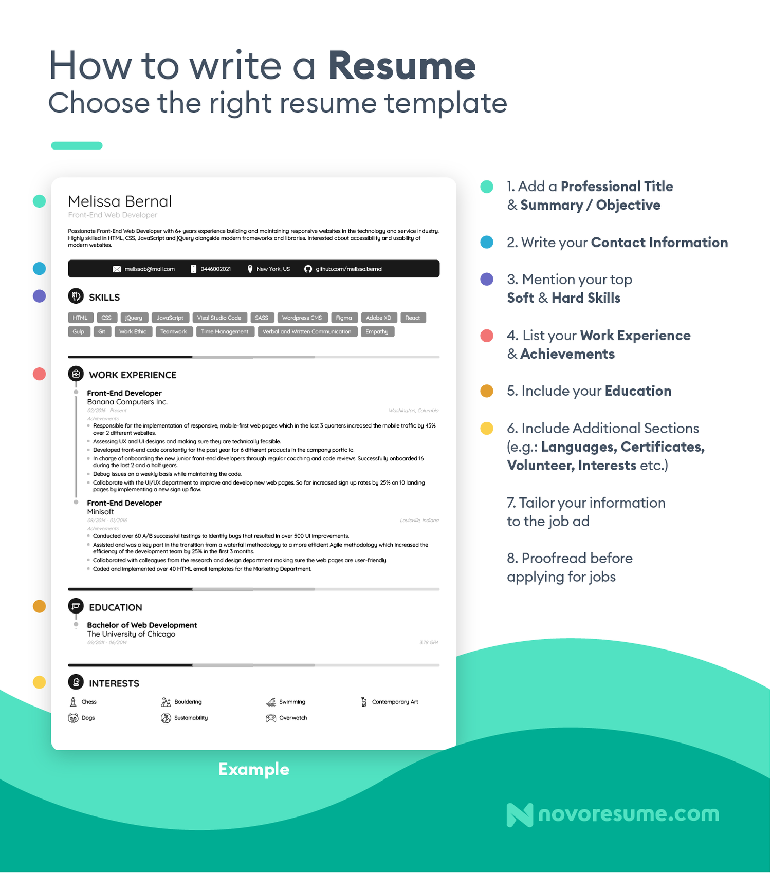 how to write a resume basic steps