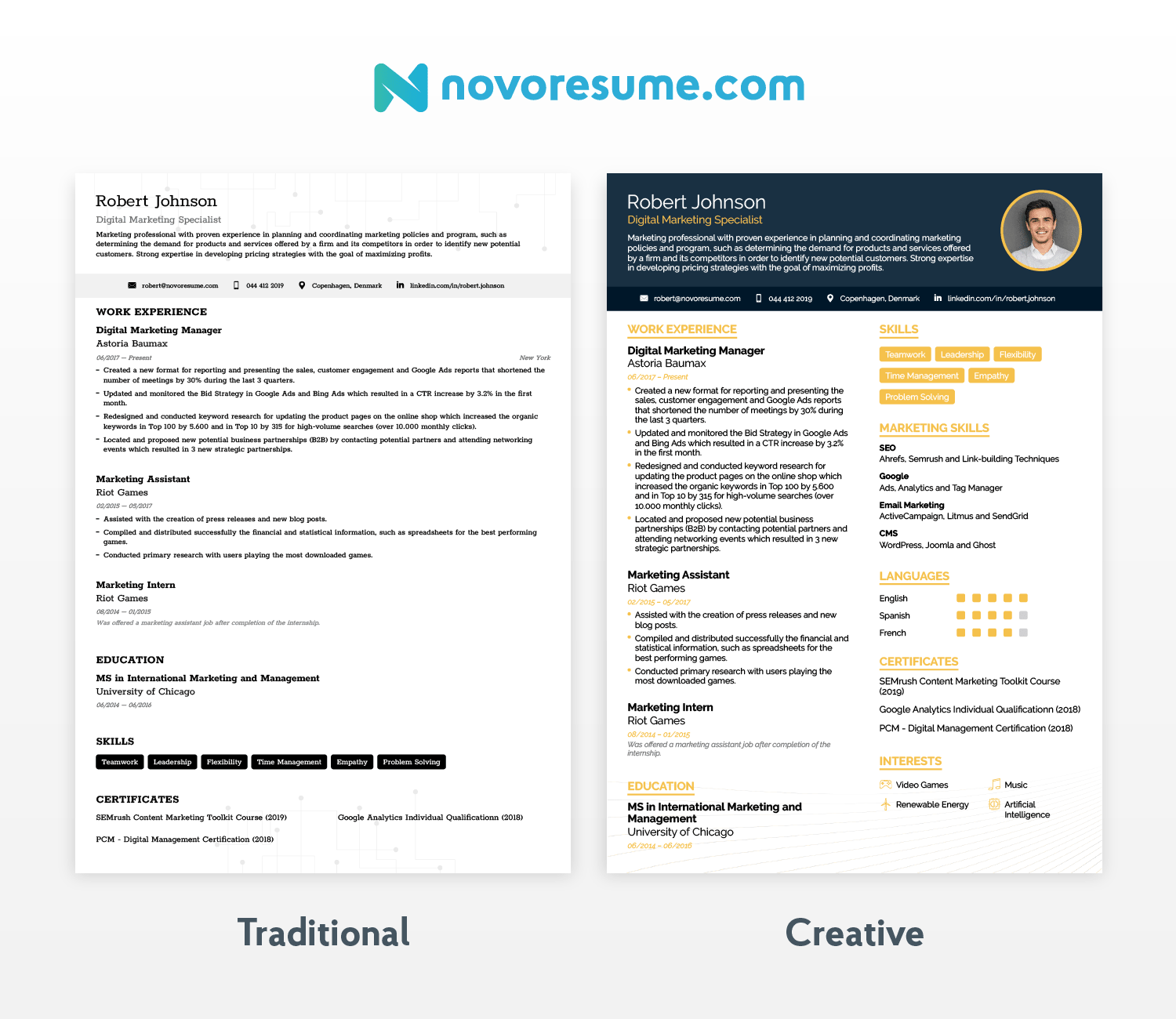 information on how to write a resume