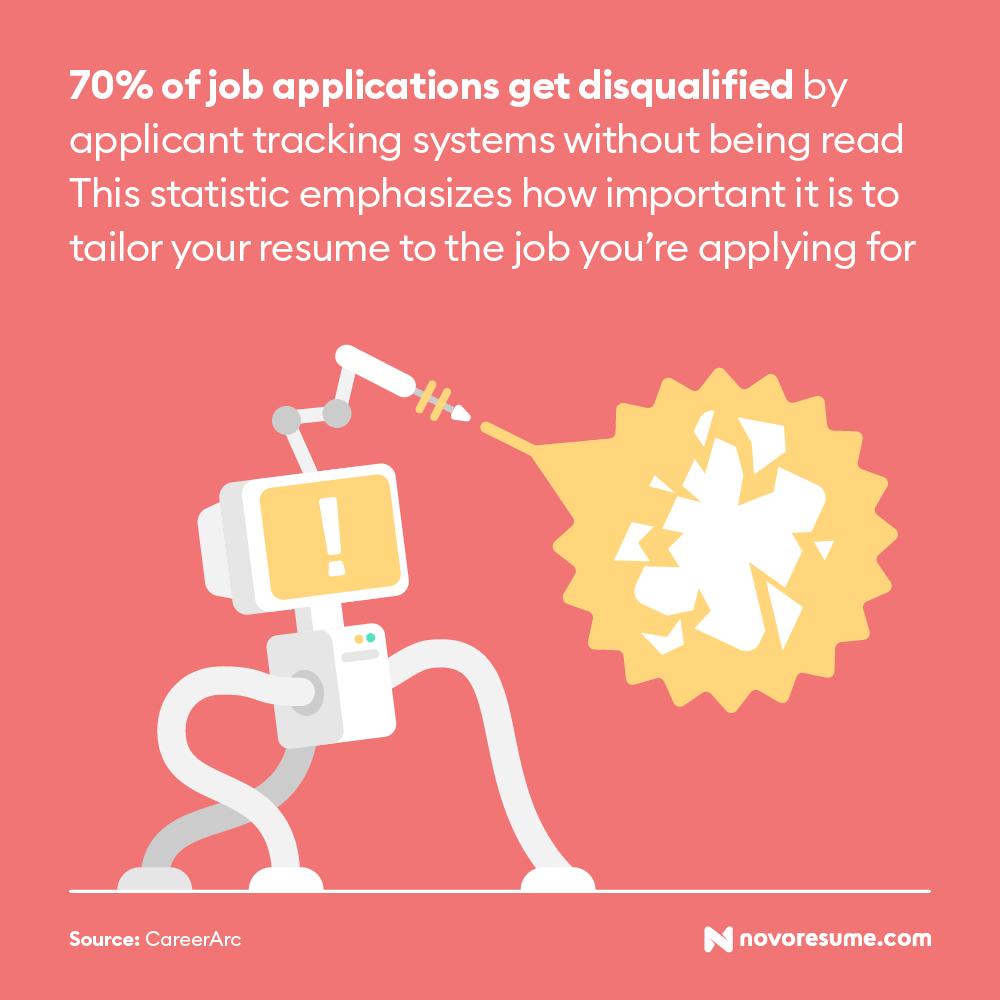 ats job search statistic