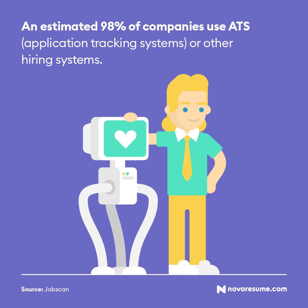 ats usage job search statistic