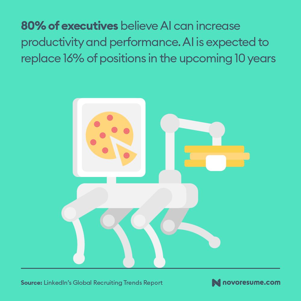 future job search trends
