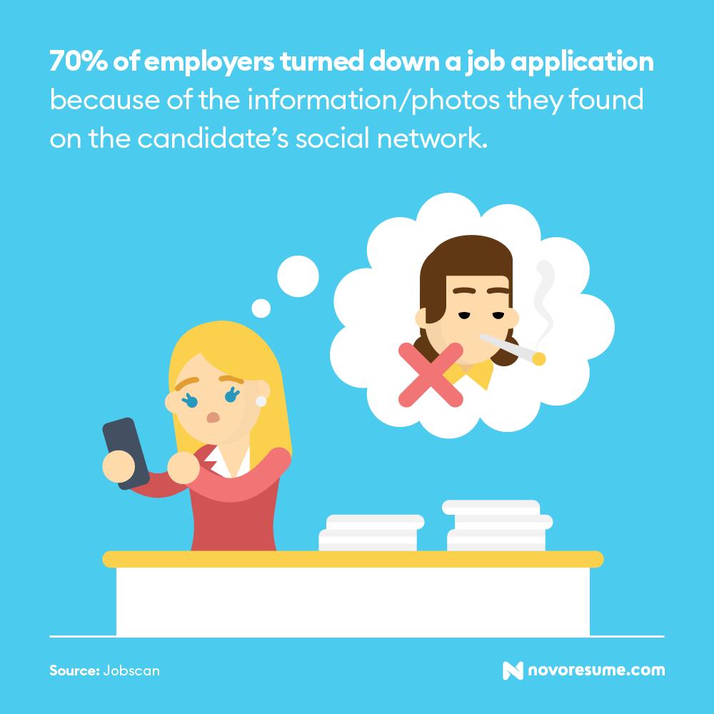 photo on resume job statistic