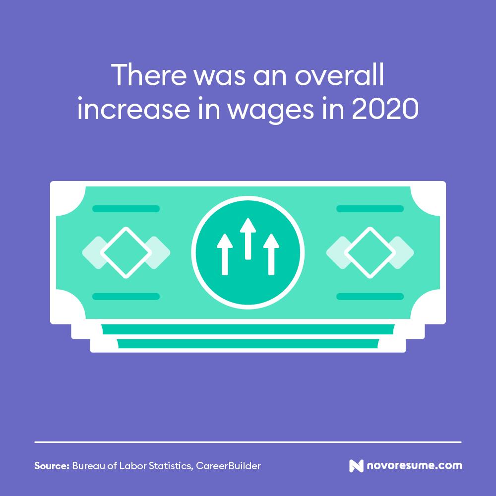 salary statistics usa 2020