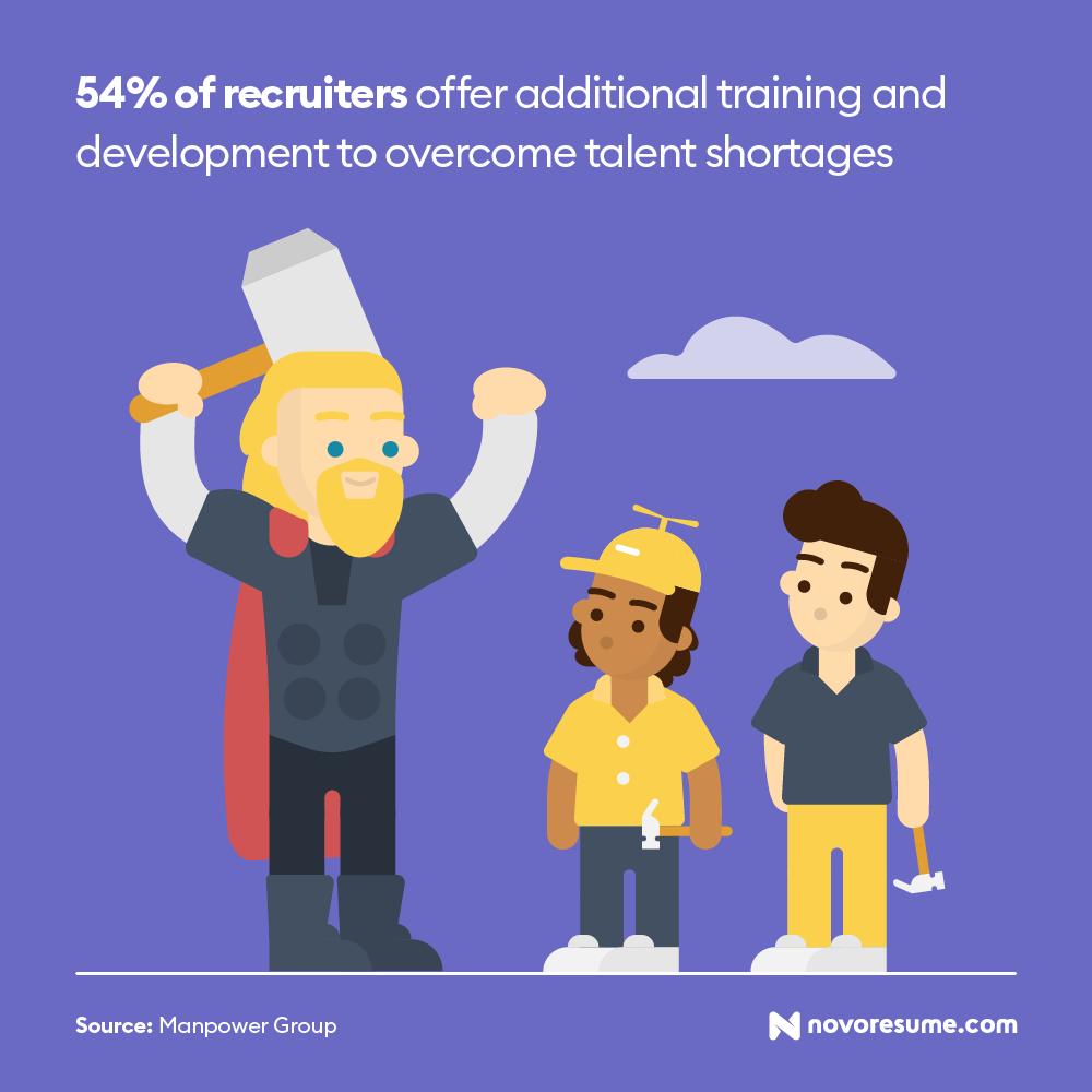 training job search statistic