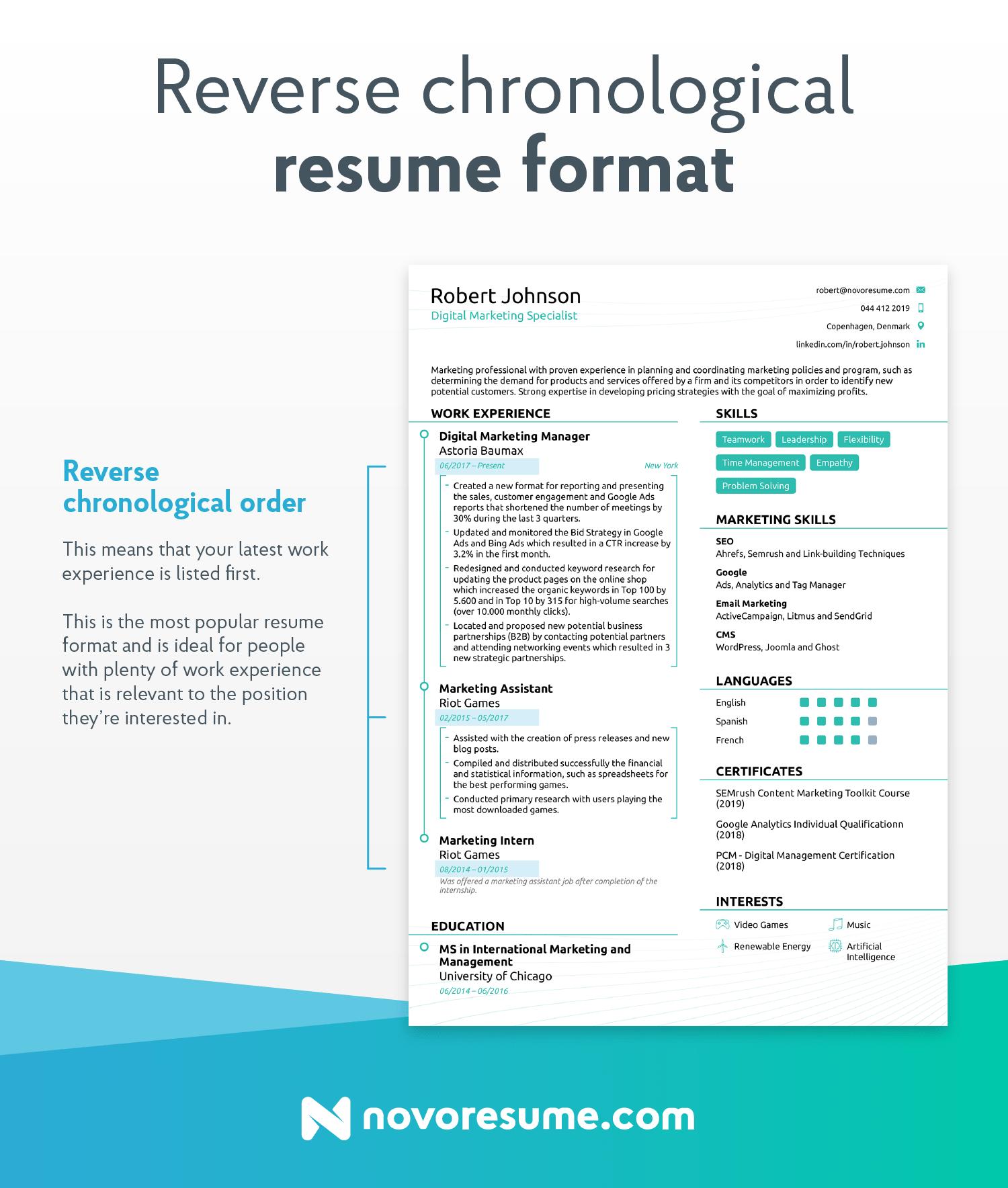 reverse chronological format marketing executive