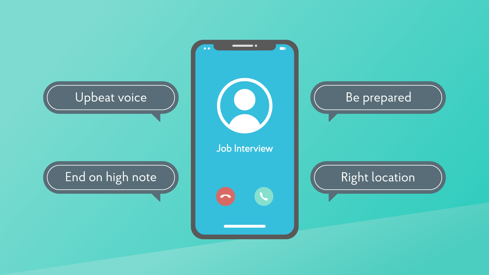 phone interview questions and tips