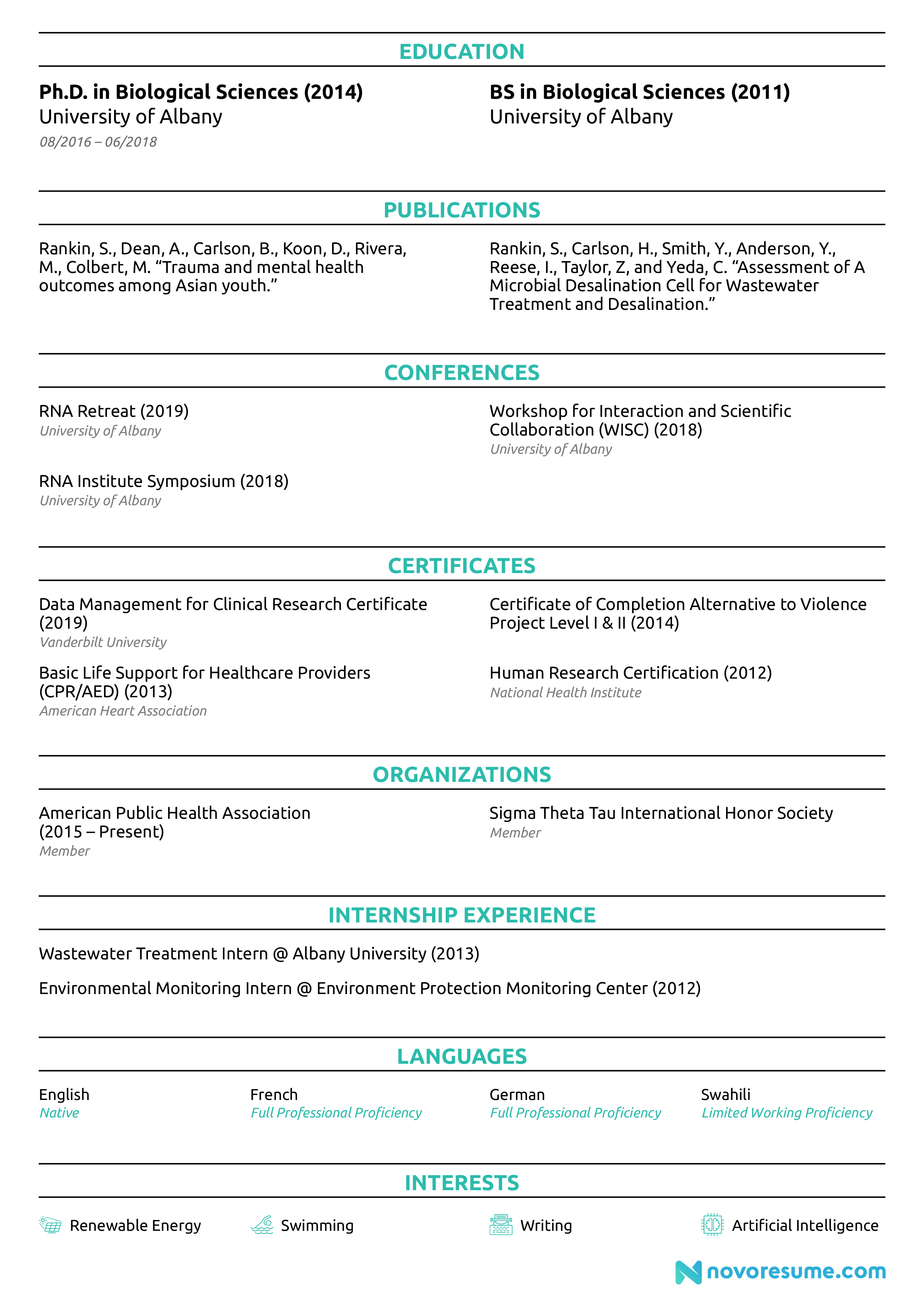 Resume format for research assistant professional creative writing ghostwriters websites