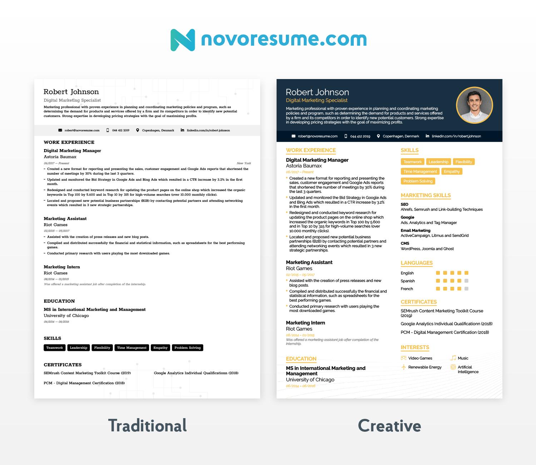 Top ten resume mistakes help me write music case study