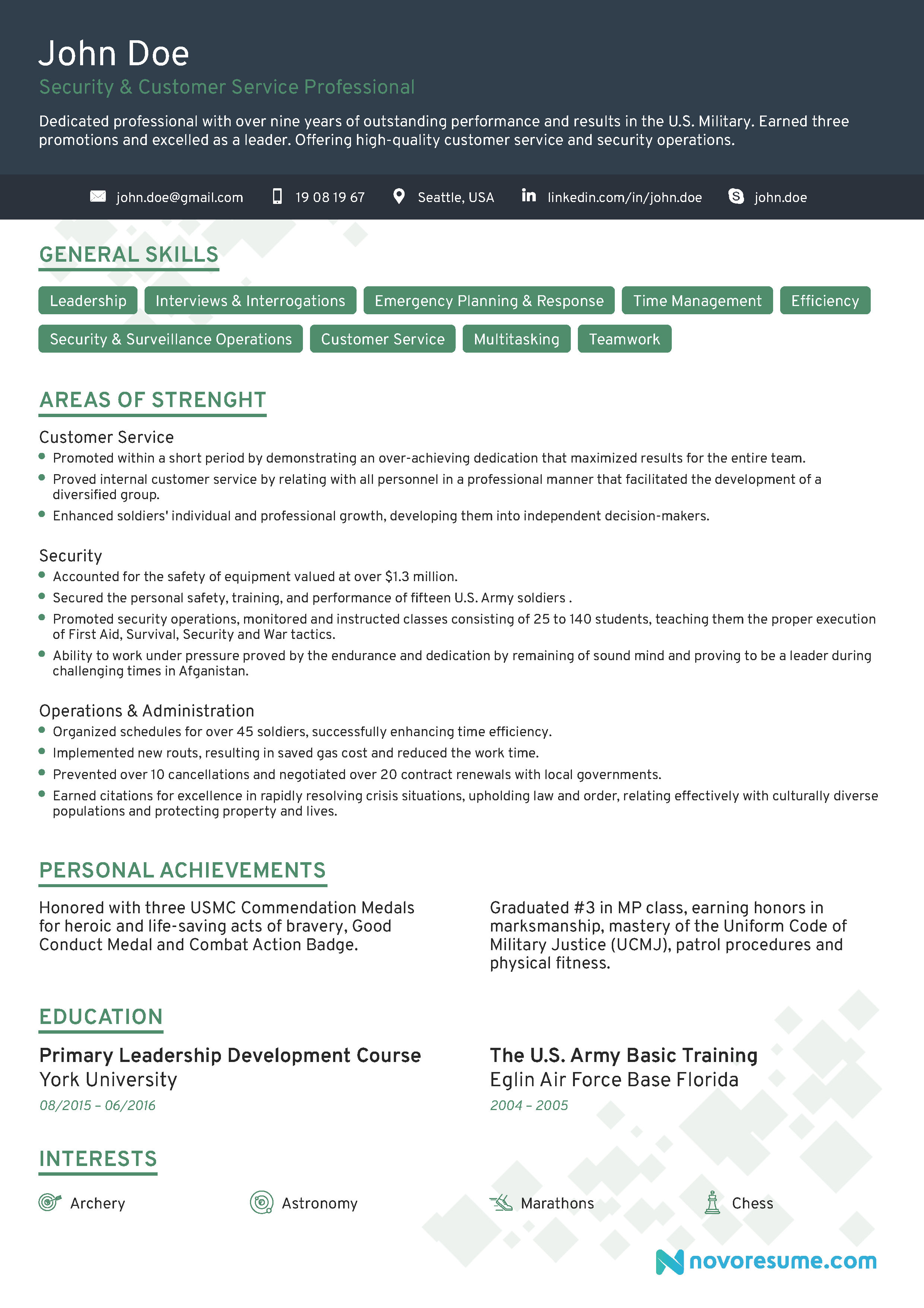 functional resume structure