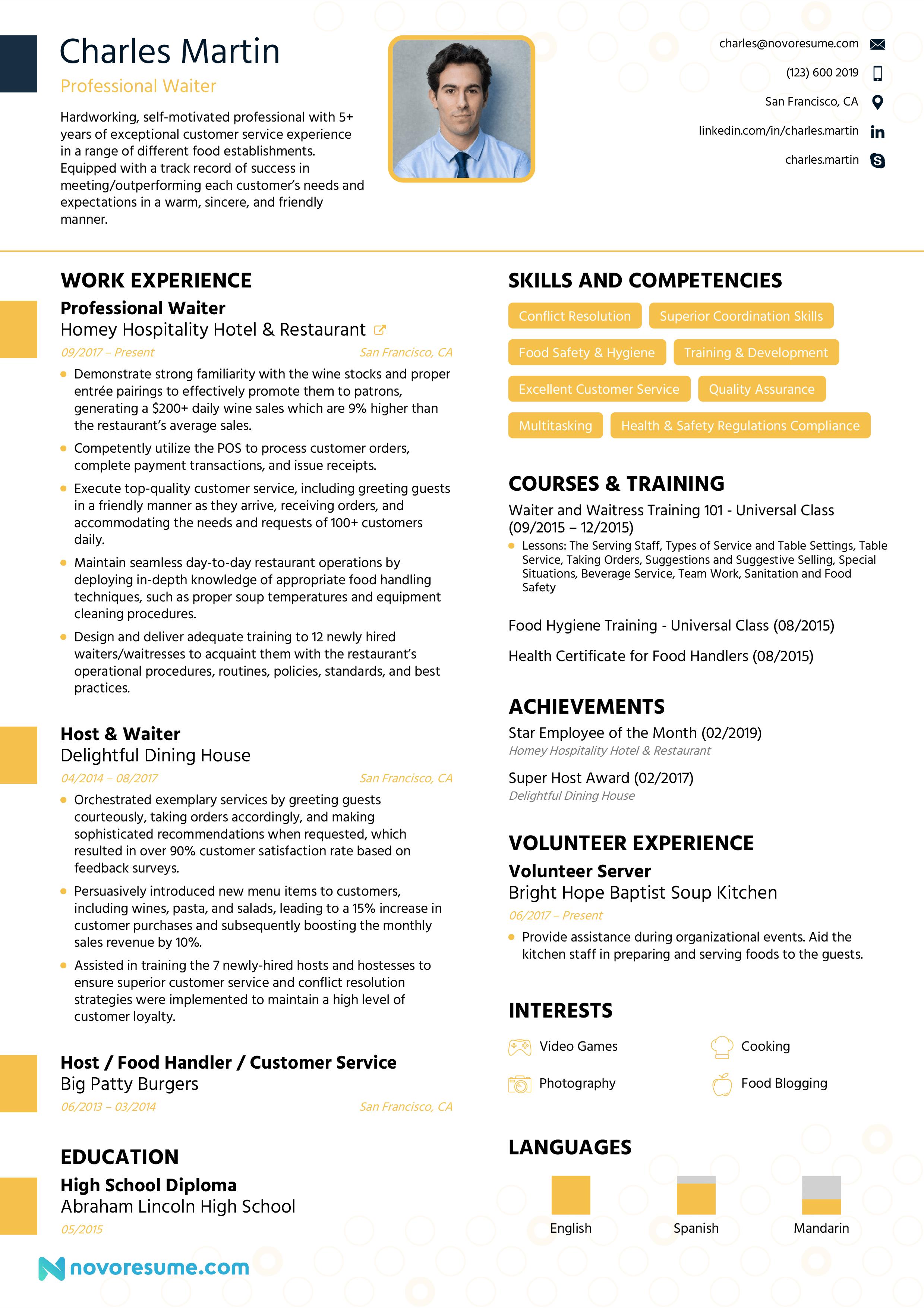 waiter resume example