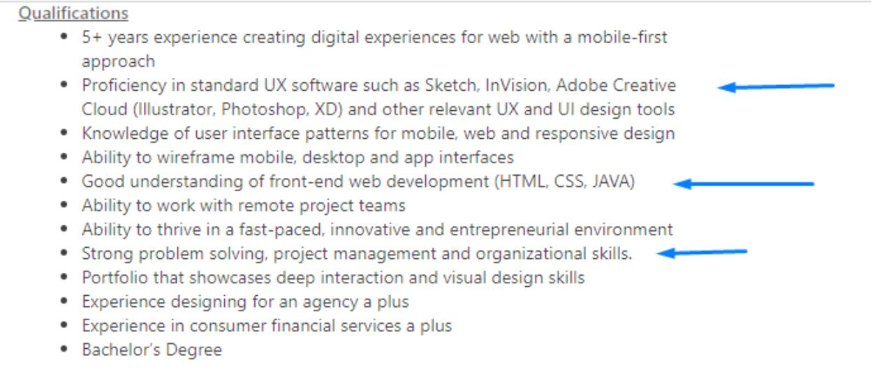 job listing for designner