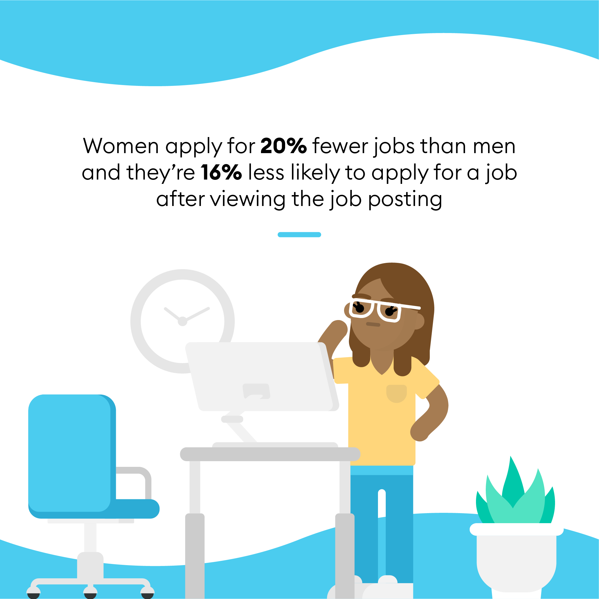 women in the workplace job application